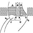 Optimization of two opposing neutron ...