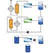 Nanofiltration fractionation of radioactive ...