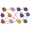 Semantic web and knowledge graphs as ...